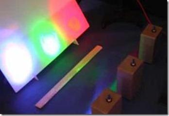 synthese-additive-2-couleur_e-cours-arts-plastiques.com