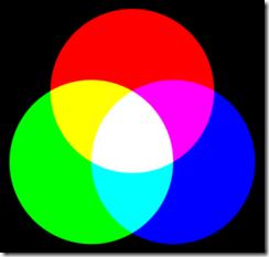 synthese-additive-3-couleur_e-cours-arts-plastiques.com
