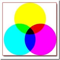 synthese-soustrative-2-couleur_e-cours-arts-plastiques.com