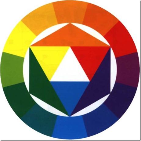 cercle-chromatique_e-cours-arts-plastiques.com