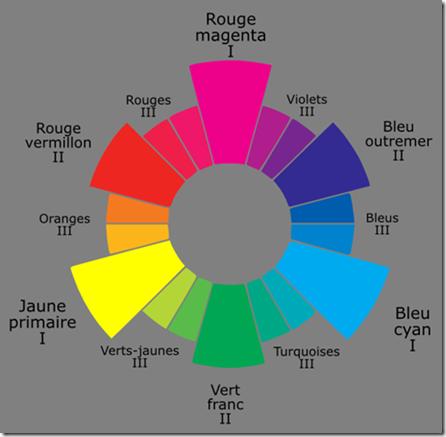 nuance-couleur_e-cours-arts-plastiques.com