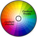 La couleur expliquée et son vocabulaire