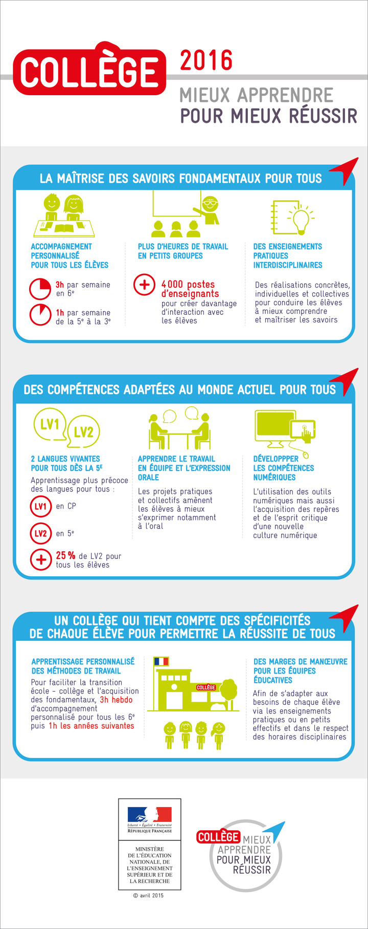 infographie_college_2016_418068.89