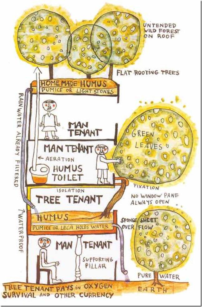 hundertwasser Plan pour l'arbre locataire